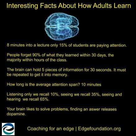 How Adults Learn